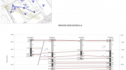 Site Characterisation